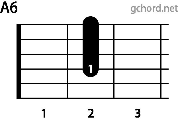 ギターコード A6(Aシックス)