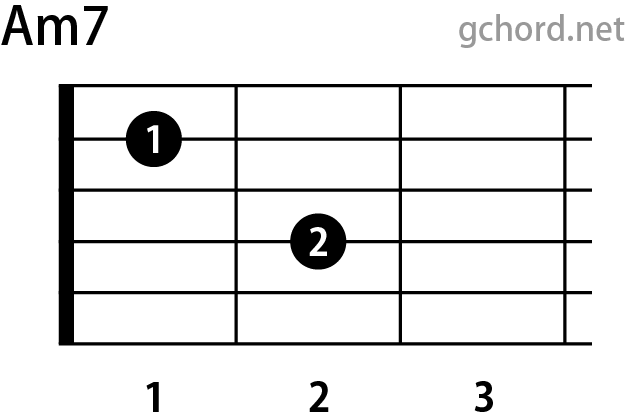 ギターコード Am7(Aマイナーセブンス)
