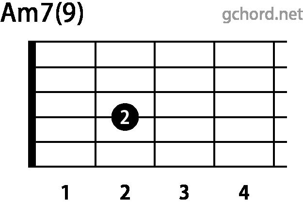 ギターコード Am7(9)(Aマイナーセブンスナインス)
