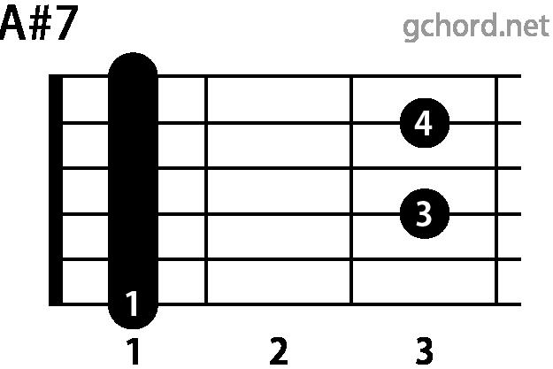 ギターコード A#7(Aシャープセブンス)