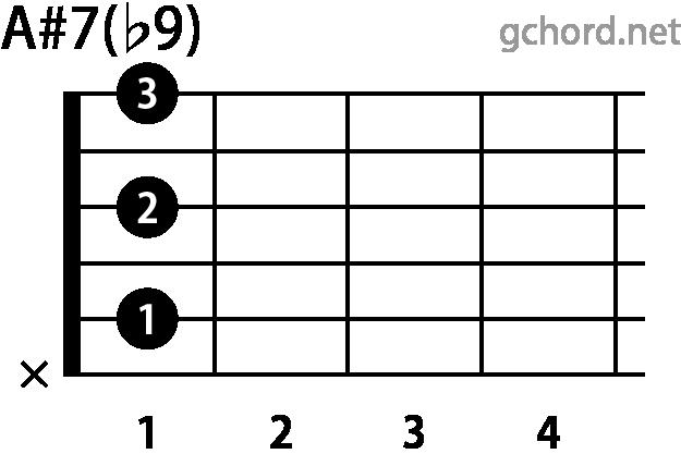 ギターコード A#7(b9)(Aシャープセブンスフラットナインス)