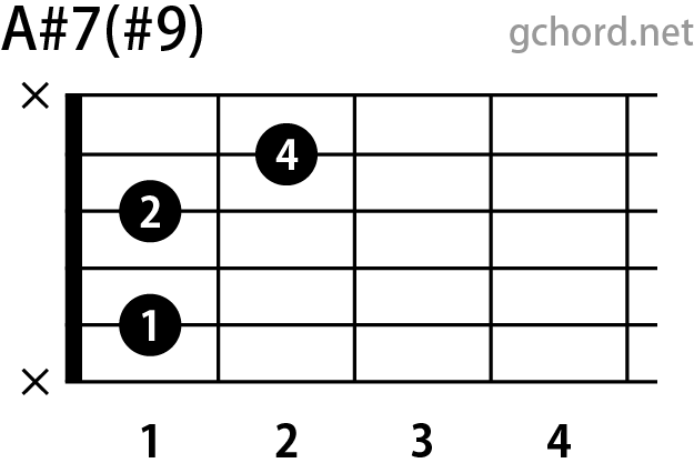 ギターコード A#7(#9)(Aシャープセブンスシャープナインス)