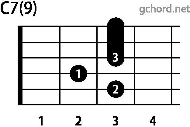ギターコード C7(9)(Cセブンスナインス)