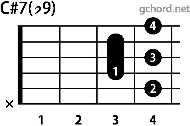 ギターコード C#7(b9)(Cシャープセブンスフラットナインス)