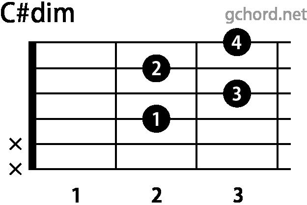 ギターコード C#dim(Cシャープディミニッシュ)