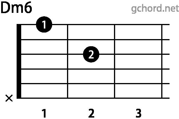 ギターコード Dm6(Dマイナーシックス)