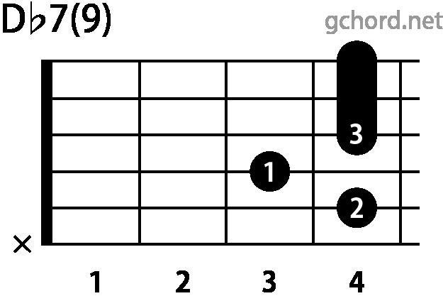 ギターコード Db7(9)(Dフラットセブンスナインス)