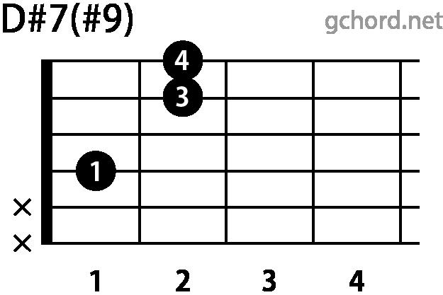 ギターコード D#7(#9)(Dシャープセブンスシャープナインス)