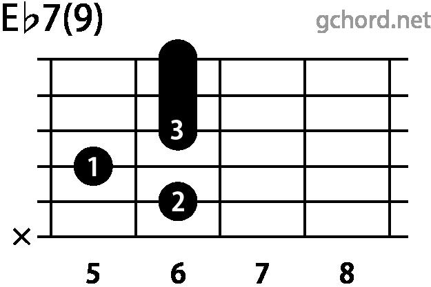 ギターコード Eb7(9)(Eフラットセブンスナインス)