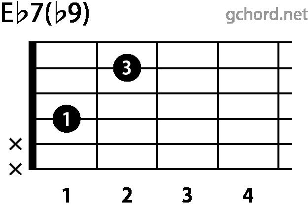 ギターコード Eb7(b9)(Eフラットセブンスフラットナインス)