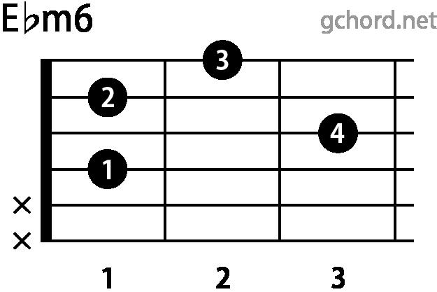 ギターコード Ebm6(Eフラットマイナーシックス)