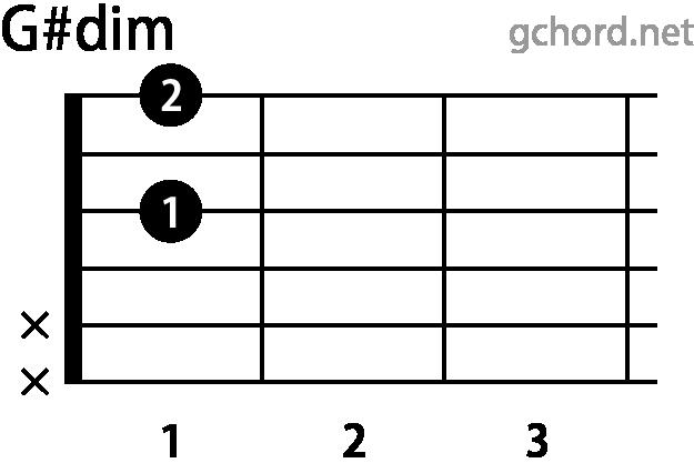 ギターコード G#dim(Gシャープディミニッシュ)